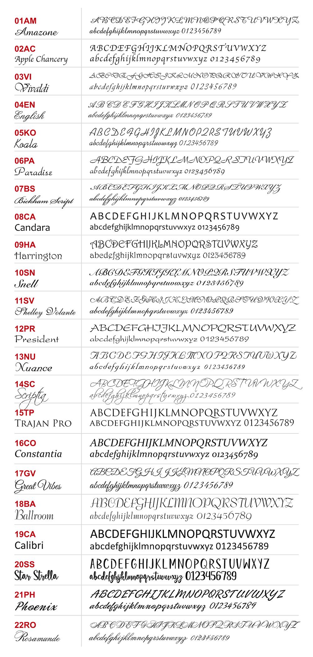 Vzornik-pisma-fonty